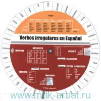 Испанские неправильные глаголы : круг