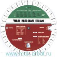 Verbi Irregolari Italiani = Итальянские неправильные глаголы : круг