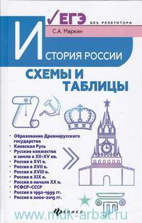 История России : схемы и таблицы : подготовка к ЕГЭ : учебное пособие