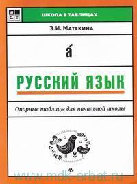Русский язык : опорные таблицы для начальной школы