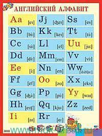 Английский алфавит с транскрипцией : наглядное пособие для начальной школы