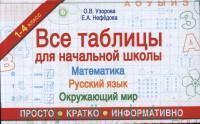 Все таблицы для начальной школы : Математика, русский язык, окружающий мир : 1-4-й класс