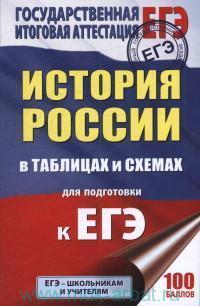 История России в таблицах и схемах : 10-11-й классы : справочные материалы