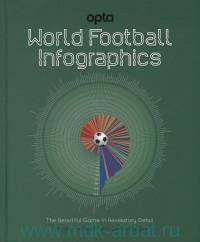 World Football Infographics : The Beautiful Game in revelatory Detail : Trends, Statistics and Data Analysis