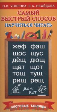 Самый быстрый способ научиться читать : слоговые таблицы