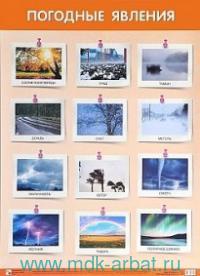 Погодные явления : плакат