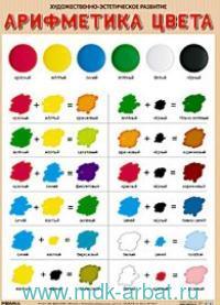 Арифметика цвета : плакат : художественно-эстетическое развитие