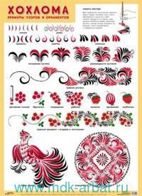 Хохлома. Примеры узоров и орнаментов : плакат