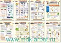 Комплект плакатов по русскому языку : 1-й класс : 8 плакатов : КБ-13375