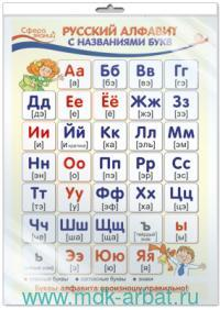 Русский алфавит с названиями букв : плакат : ПО-13359