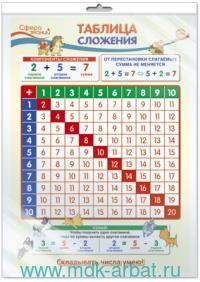 Таблица сложения : плакат : ПО-13362