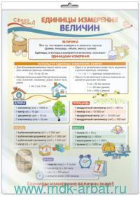 Единицы измерения величин : плакат : ПО-13365