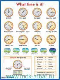 Который час? = What time is it? : наглядное пособие