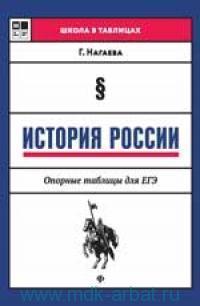 История России : опорные таблицы для ЕГЭ