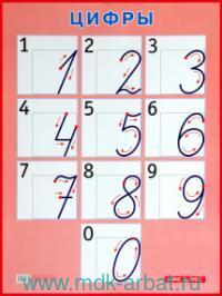 Цифры : наглядное пособие для начальной школы