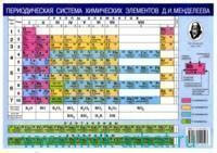 Периодическая система химических элементов Менделеева : растворимость кислот, оснований и солей в воде : наглядное пособие : А4