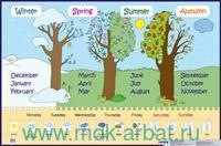 Seasons, months, days of the week = Времена года, месяцы, дни недели : наглядное пособие для начальной школы