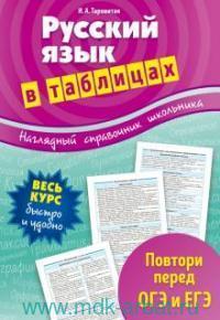Русский язык в таблицах : 5-11-й классы : справочное пособие