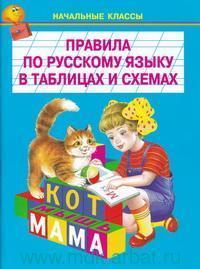Правила по русскому языку в таблицах : 1-4-й классы