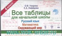 Все таблицы для начальной школы : Математика, русский язык, окружающий мир : 4-й класс