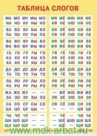 Таблица слогов : плакат
