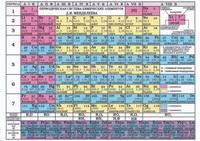 Периодическая система химических элементов Д. И. Менделеева. Растворимость кислот, оснований, солей в воде и цвет вещества : таблица : А6