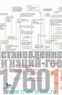 Источники социальной власти. В 4 т. Т.2. Становление классов и наций-государств, 1760-1914 годы. Кн.1