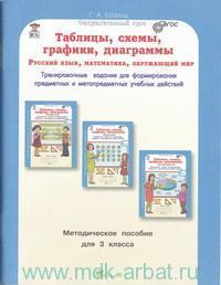 Таблицы, схемы, графики, диаграммы : тренировочные задания : работа с информацией : Русский язык. Математика. Окружающий мир : методическое пособие для 3-го класса (ФГОС)