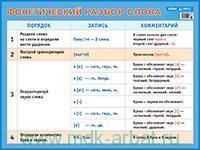 Фонетический разбор слова : наглядное пособие для начальной школы