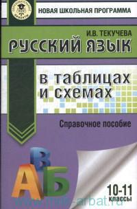 Русский язык в таблицах и схемах : 10-11-й классы